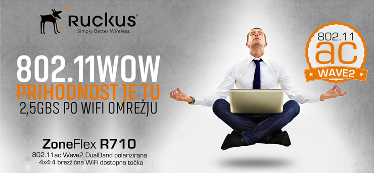 Ruckus Wireless ZoneFlex R710 - prva WiFi dostopna točna na svetu z implementiranim standardom 802.11ac Wave2 - prenosne hitrosti do 2,5 Gbs!