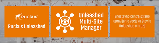 Ruckus Unleashed Multi-Site Manager