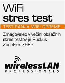 WirelessLAN Pros stres test